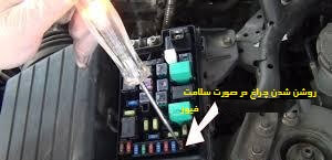فازمتر جریان مستقیم و تستر فیوز خودرو مدلKRT409001